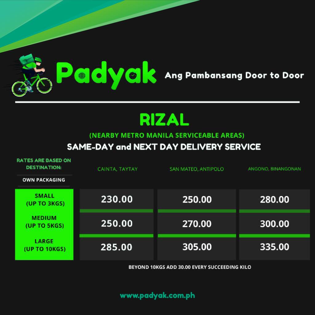 Rizal Rates